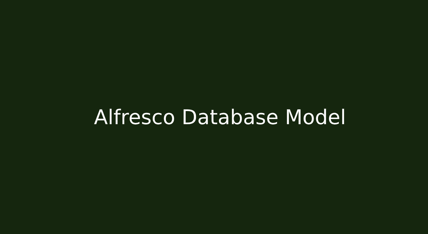ERBuilder alfresco data-model