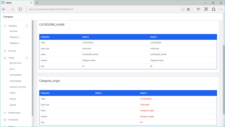 HTML Comparison report ERBuilder