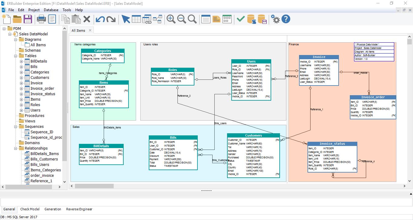 visual data modeling