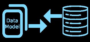 Model/Database comparison