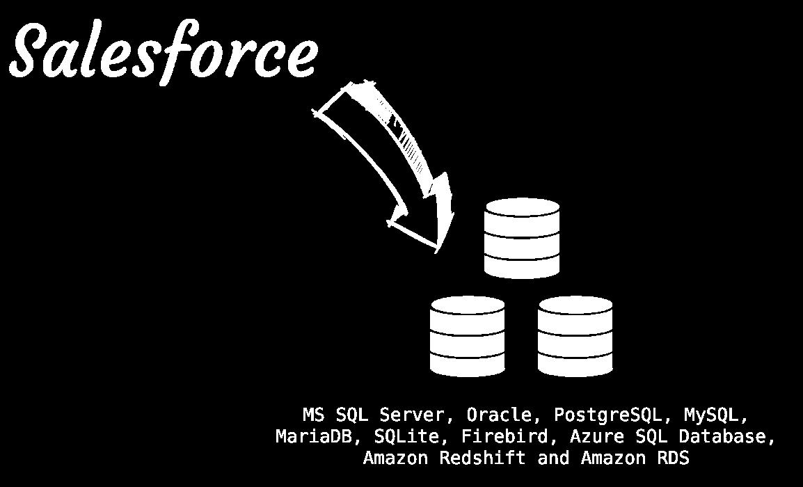 sb replicator for salesforce