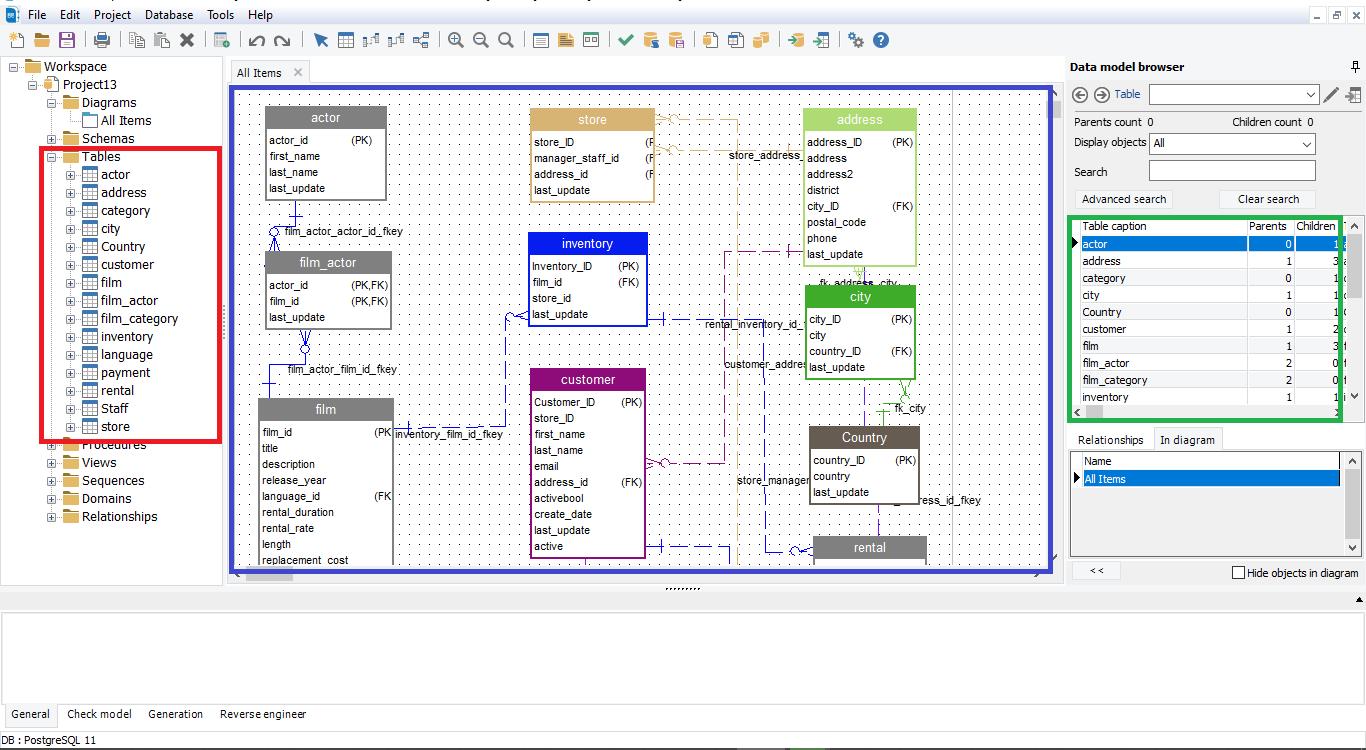erbuilder list all tables in a PostgreSQL database