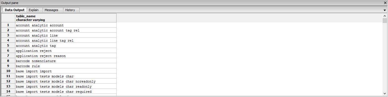 list all tables in a PostgreSQL database