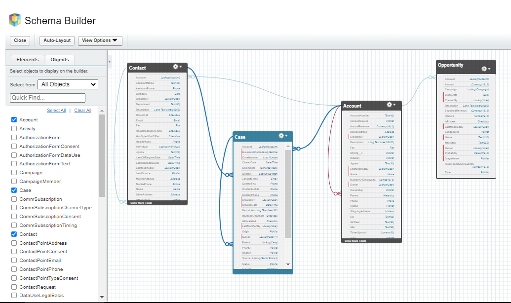 schema builder diagraming