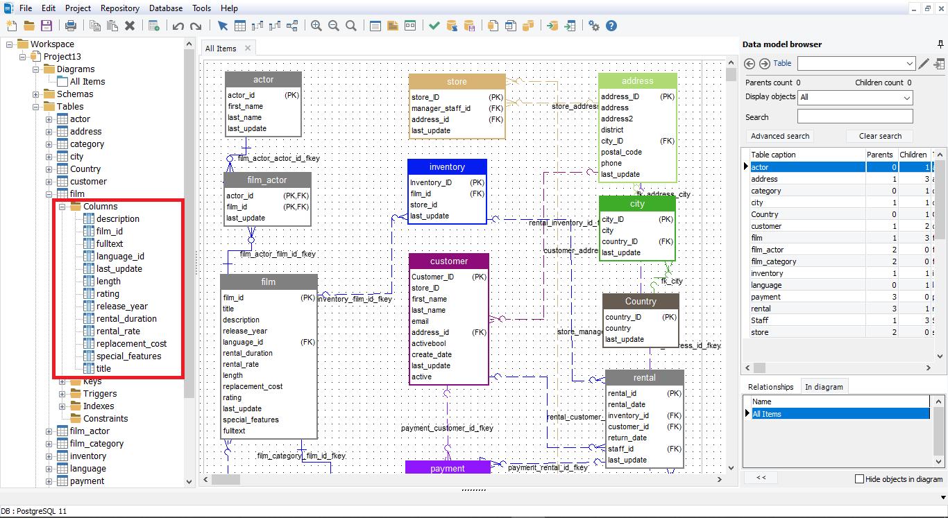 List of all table columns postgresql with erbuilder data modeler - softbuilder