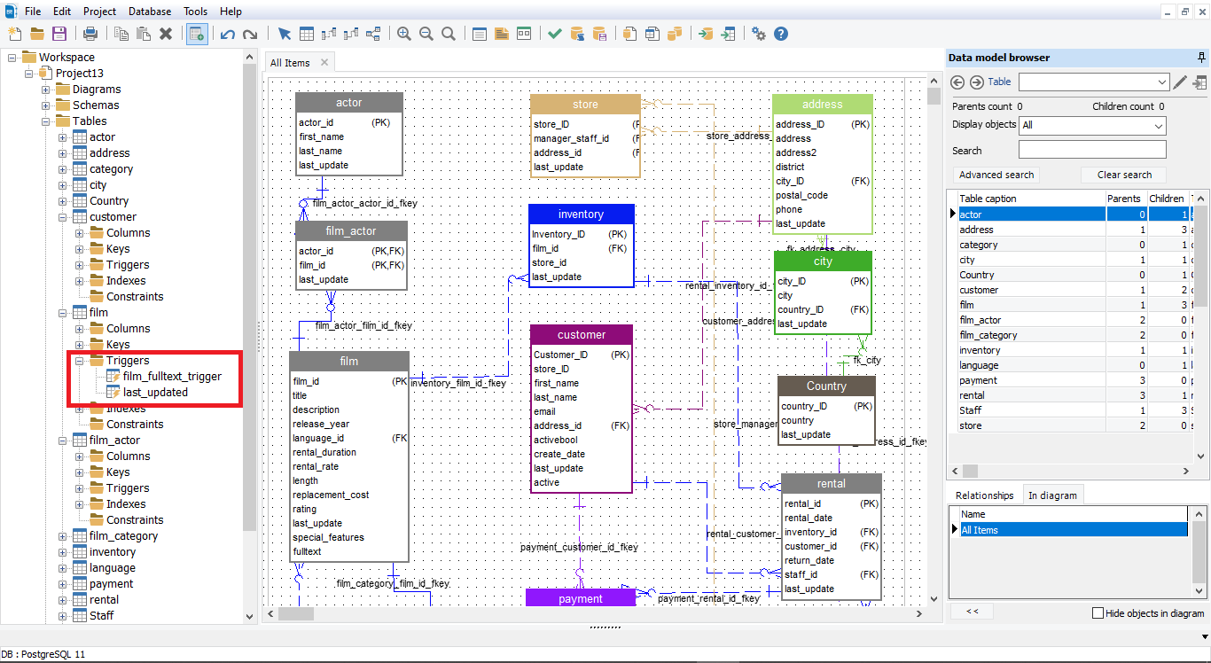 erbuilder list all triggers in PostgreSQL database