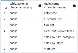 list all views in a PostgreSQL database