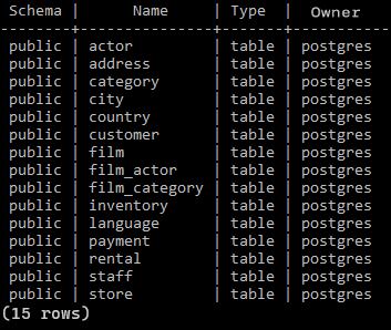 list all tables in a PostgreSQL database using psql