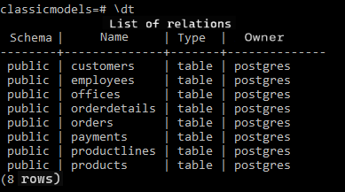 The migration from the MySQL database to PostgreSQL is now done.