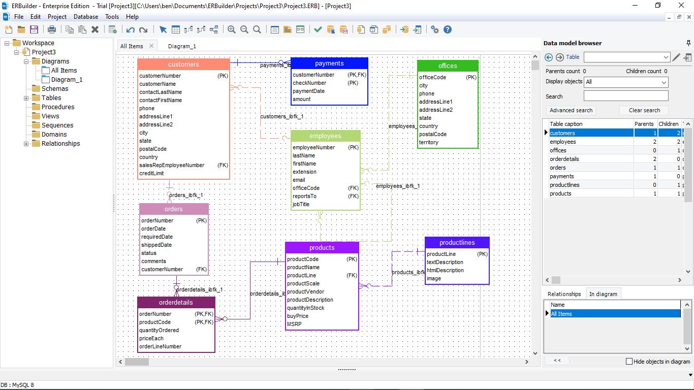 MySQL database reverse engineering