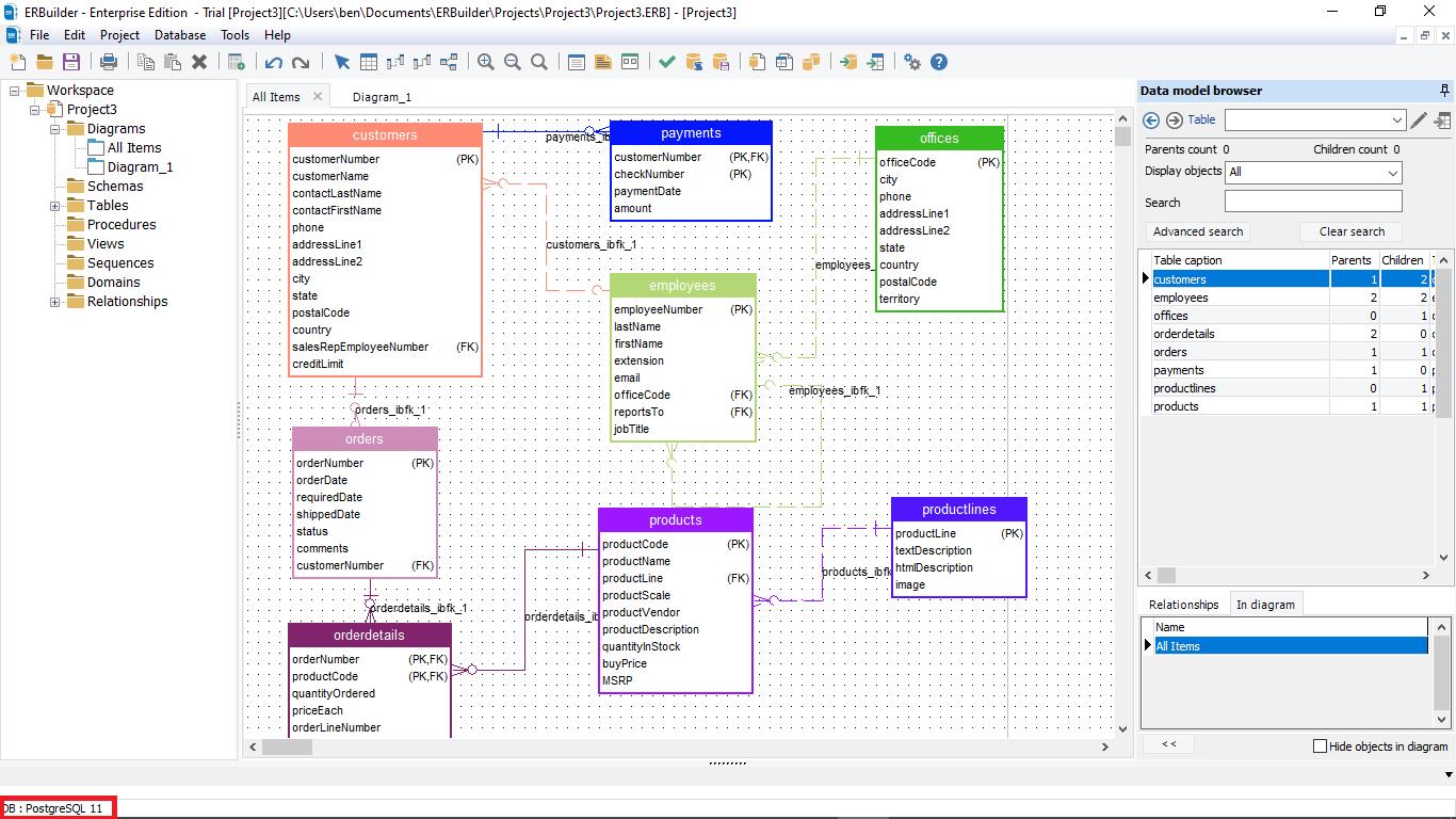 convert MySQL database to PostgreSQL