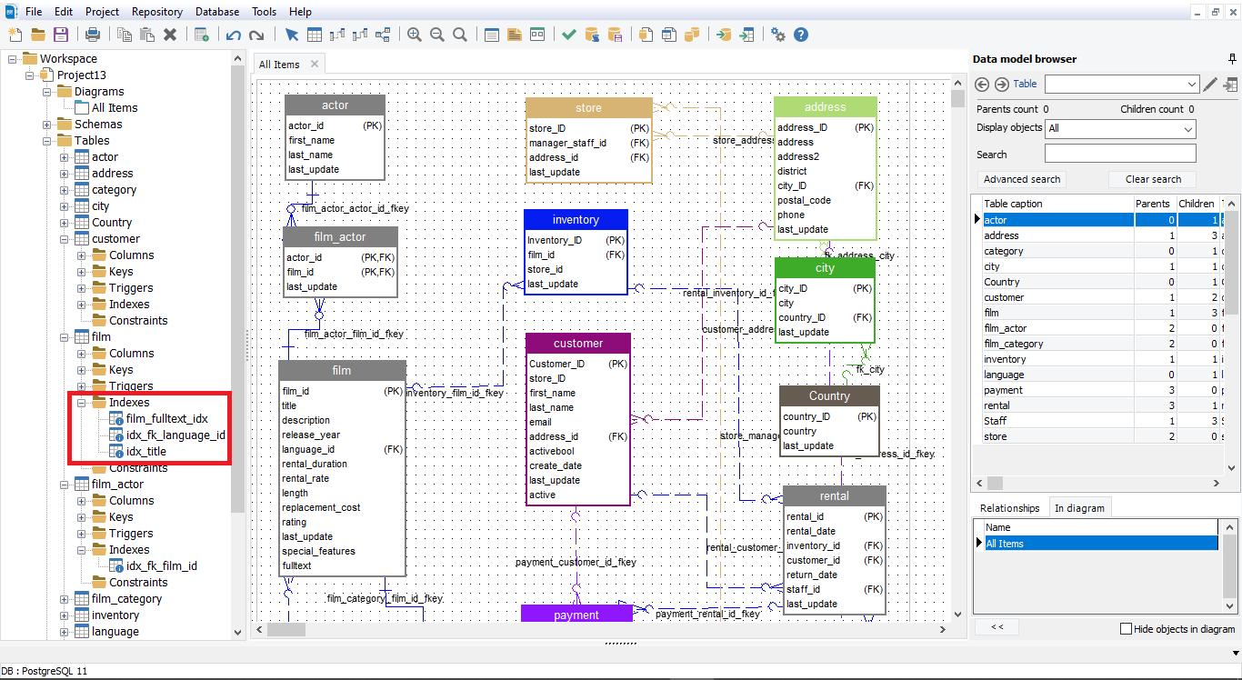 List of all indexes postgresql with erbuilder data modeler - softbuilder